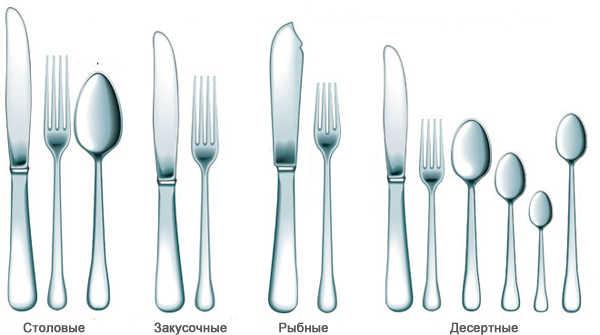 Основные столовые наборы