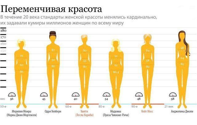 Изменчивые стандарты. Фото с сайта dg50.mycdn.me