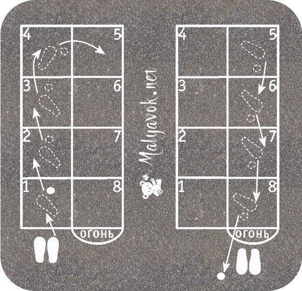 Игра в классики - прямоугольные