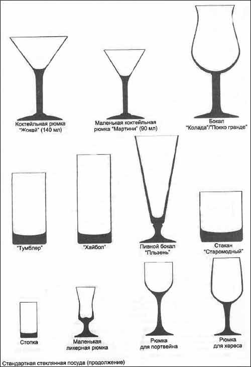 Набор посуды для напитков