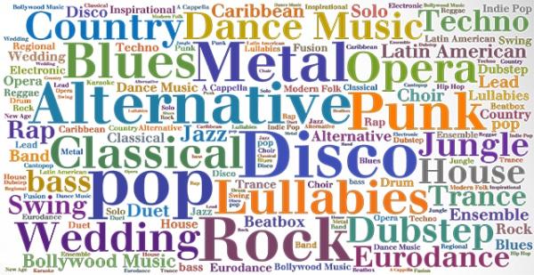 Разные музыкальные стили и направления